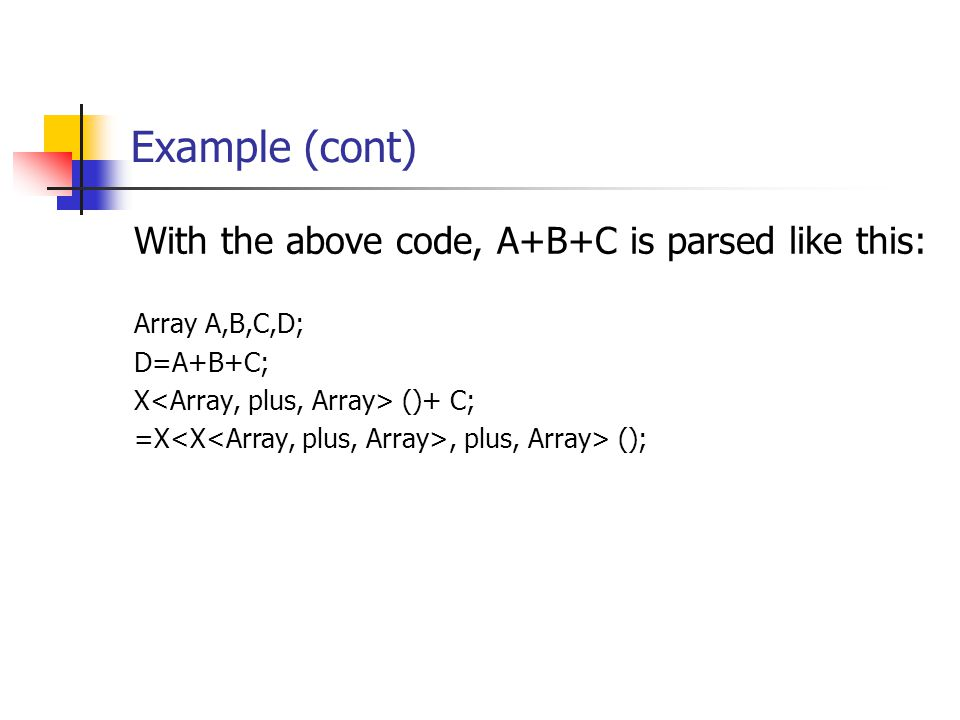 Example (cont) With the above code, A+B+C is parsed like this: Array A,B,C,D; D=A+B+C; X ()+ C; =X, plus, Array> ();