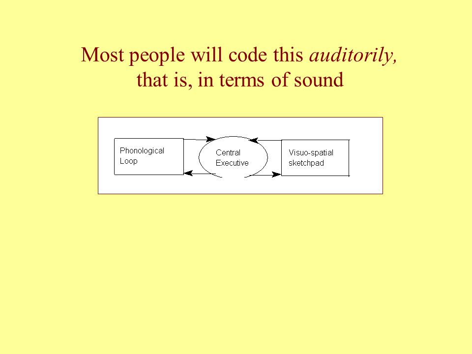 Most people will code this auditorily, that is, in terms of sound