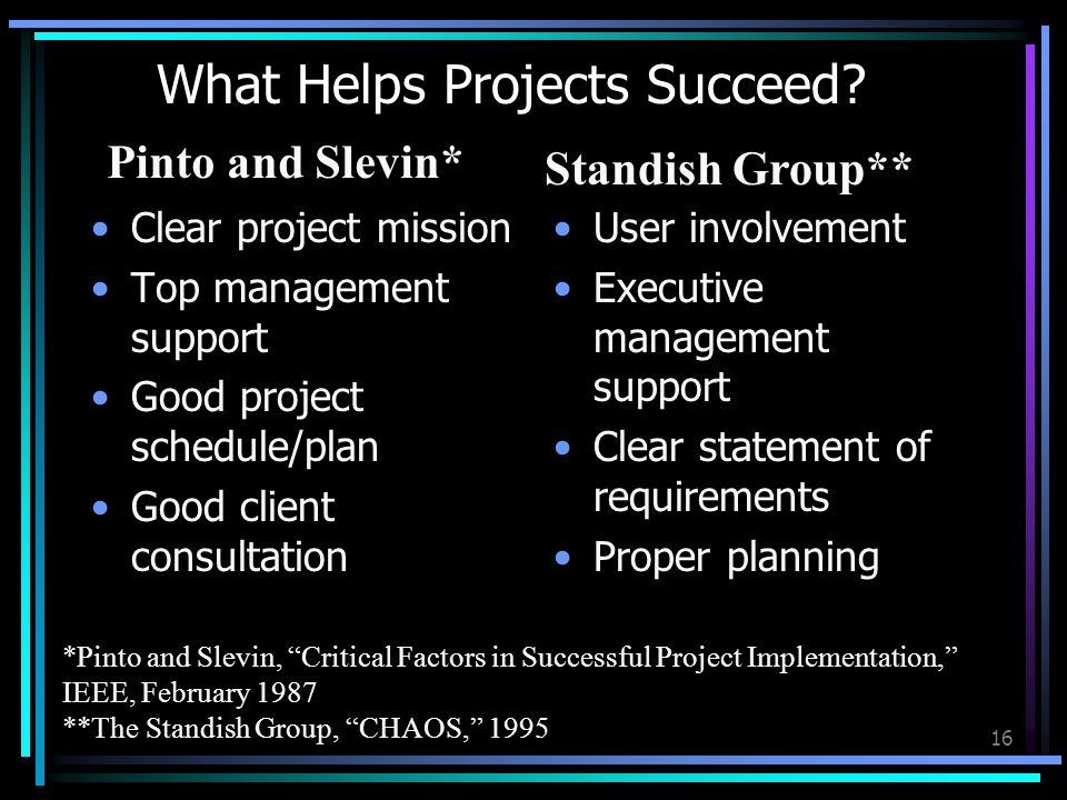 16 What Helps Projects Succeed.