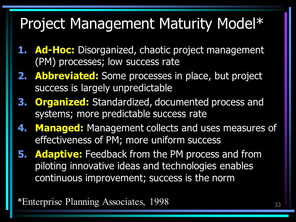 33 Project Management Maturity Model* 1.Ad-Hoc: Disorganized, chaotic project management (PM) processes; low success rate 2.Abbreviated: Some processes in place, but project success is largely unpredictable 3.Organized: Standardized, documented process and systems; more predictable success rate 4.Managed: Management collects and uses measures of effectiveness of PM; more uniform success 5.Adaptive: Feedback from the PM process and from piloting innovative ideas and technologies enables continuous improvement; success is the norm *Enterprise Planning Associates, 1998