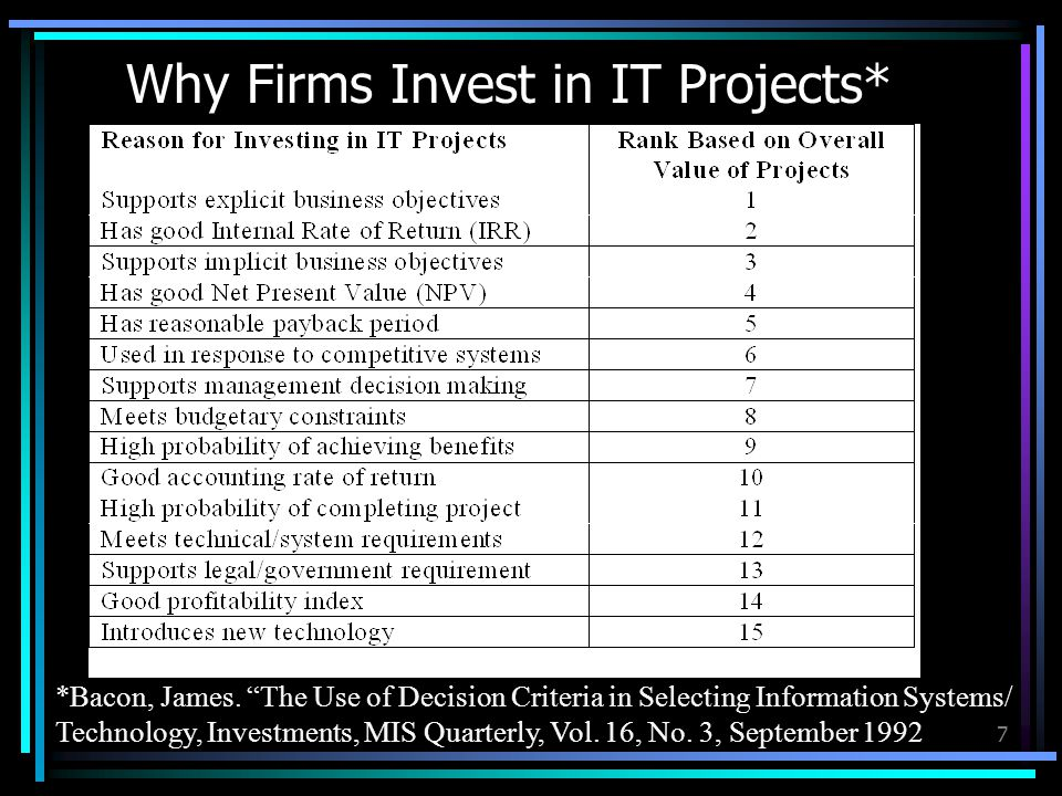 7 Why Firms Invest in IT Projects* *Bacon, James.