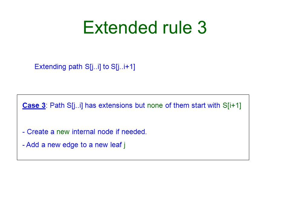 Extended rule 3 Case 3: Path S[j..i] has extensions but none of them start with S[i+1] - Create a new internal node if needed.
