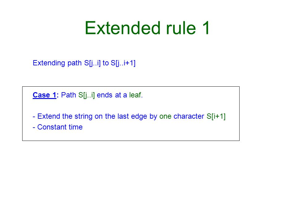 Extended rule 2 Case 2: Path S[j..i] has an extension that starts with S[i+1].