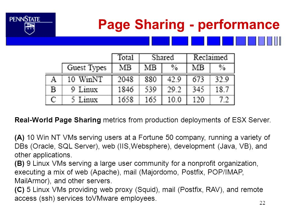 22 Page Sharing - performance Real-World Page Sharing metrics from production deployments of ESX Server.