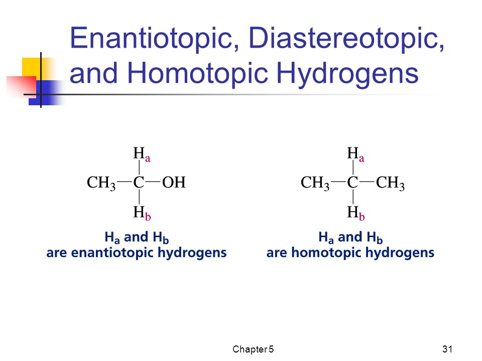 Chapter 531 Enantiotopic, Diastereotopic, and Homotopic Hydrogens