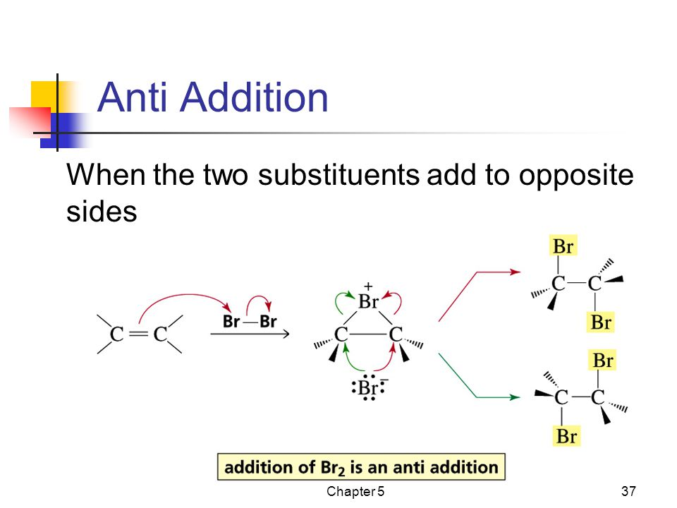 Chapter 537 Anti Addition When the two substituents add to opposite sides