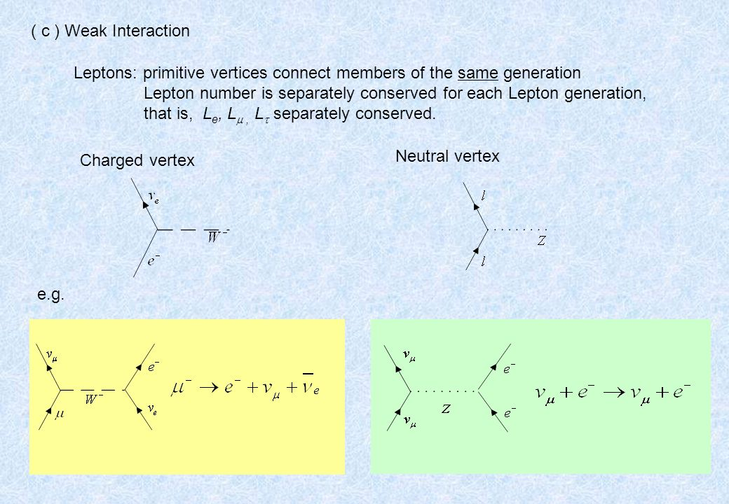 Leptons: primitive vertices connect members of the same generation Lepton number is separately conserved for each Lepton generation, that is, L e, L , L  separately conserved.