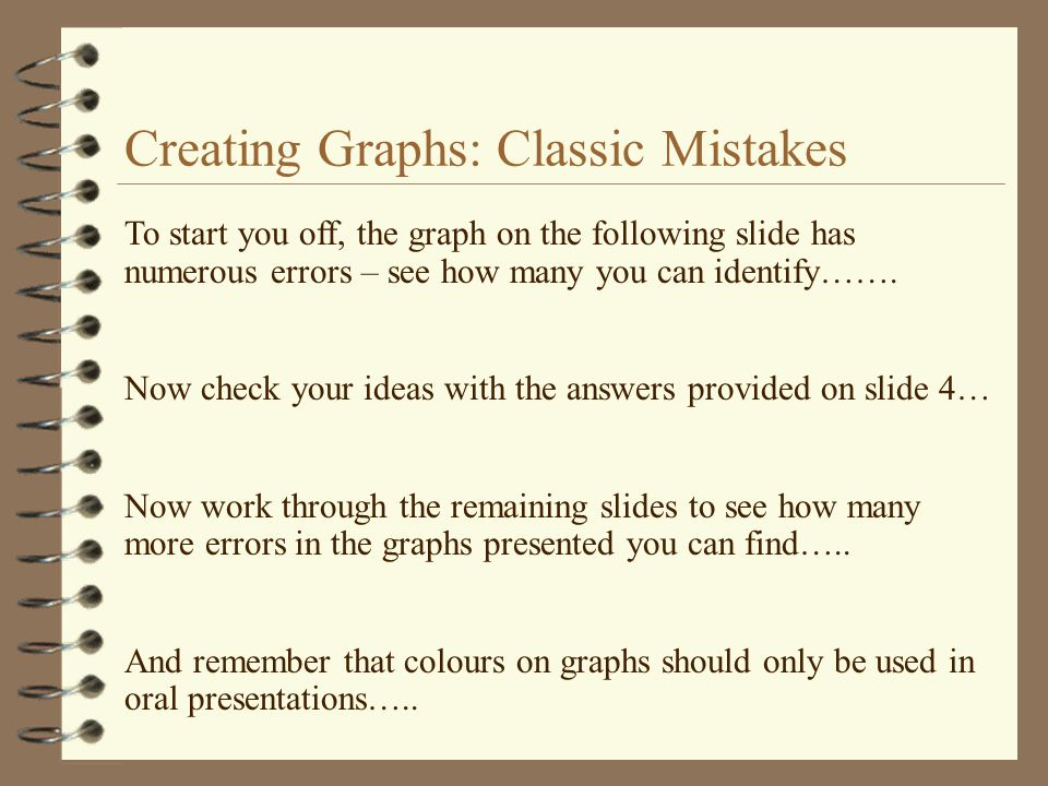Creating Graphs: Classic Mistakes To start you off, the graph on the following slide has numerous errors – see how many you can identify…….