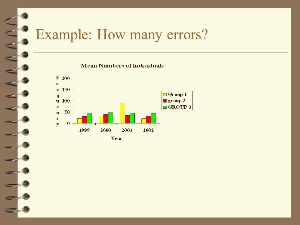 Example: How many errors?