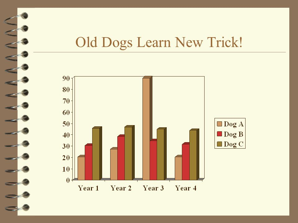 Old Dogs Learn New Trick!