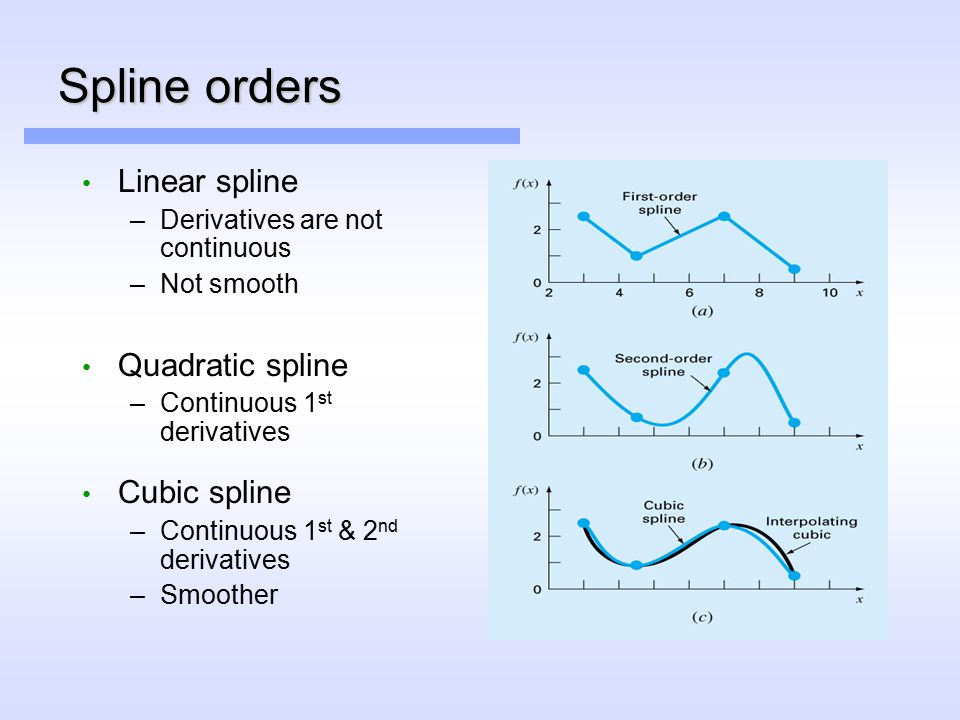 Spline orders Linear spline –Derivatives are not continuous –Not smooth Quadratic spline –Continuous 1 st derivatives Cubic spline –Continuous 1 st & 2 nd derivatives –Smoother