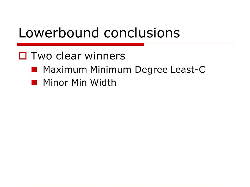 Lowerbound conclusions  Two clear winners Maximum Minimum Degree Least-C Minor Min Width