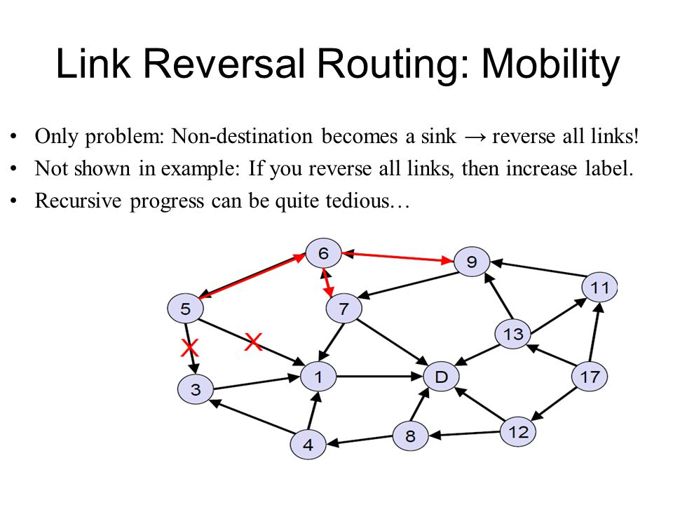 Link Reversal Routing: Mobility Only problem: Non-destination becomes a sink → reverse all links.