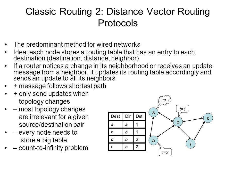 Trick 8: Implicit Acknowledgement Problem: Node u only knows that neighbor node v has received a message if node v sends an acknowledgement.