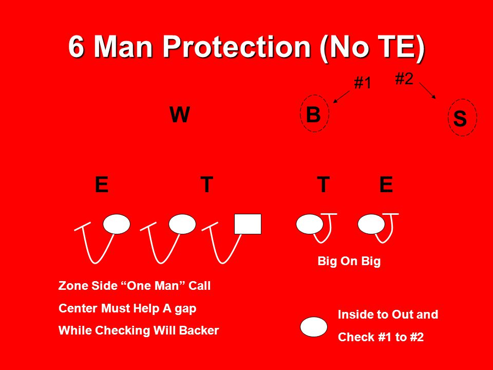 "W B E T T E S #1 #2 Zone Side ""One Man"" Call Center Must Help A gap While Checking Will Backer Big On Big Inside to Out and Check #1 to #2 6 Man Prote"