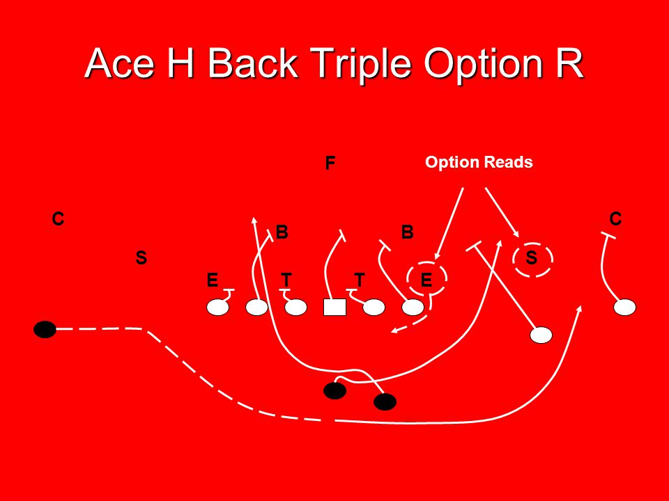 Ace H Back Triple Option R E T T E B B SS F CC Option Reads
