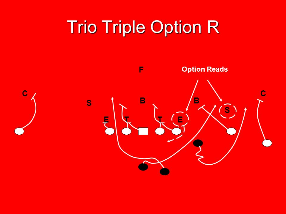 Trio Triple Option R E T T E B B S S F CC Option Reads