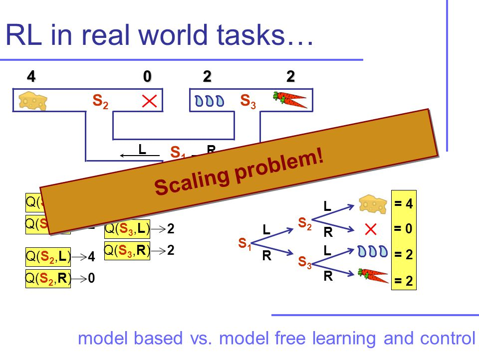 RL in real world tasks… model based vs.