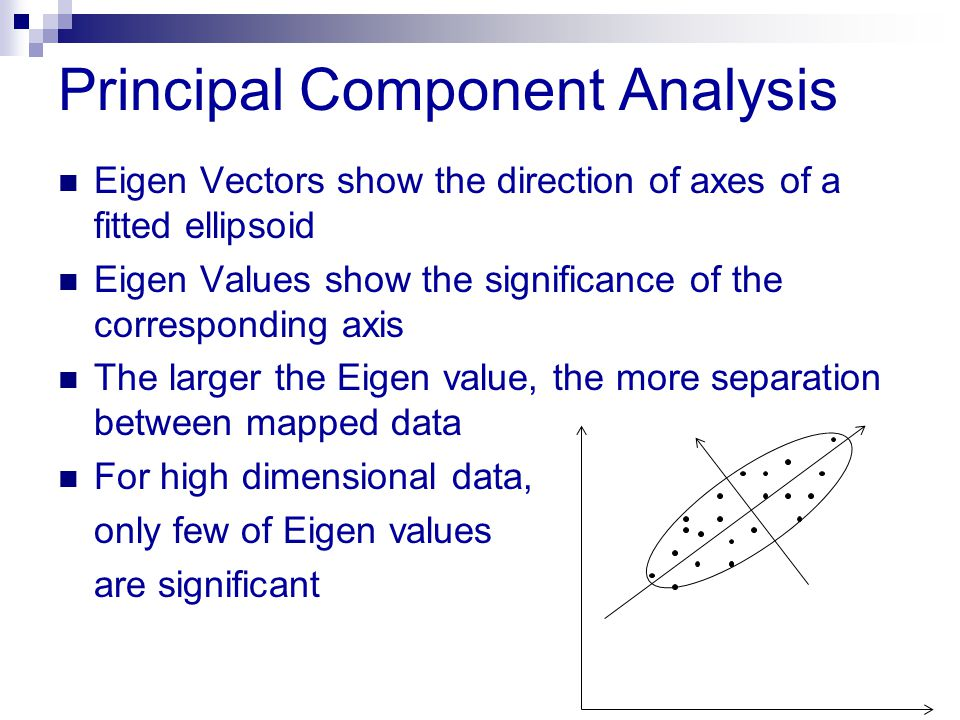 Principal Component Analysis Eigen Vectors show the direction of axes of a fitted ellipsoid Eigen Values show the significance of the corresponding ax