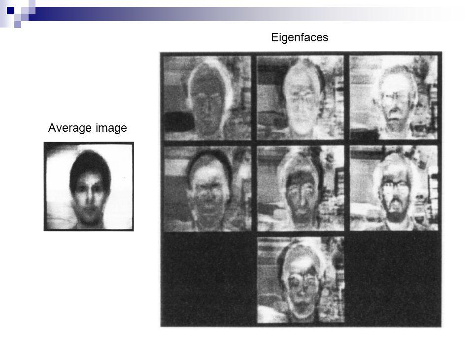 Average image Eigenfaces