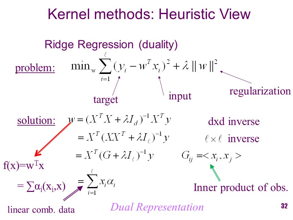 Ridge Regression (duality) regularization target input problem: solution: dxd inverse inverse Inner product of obs.