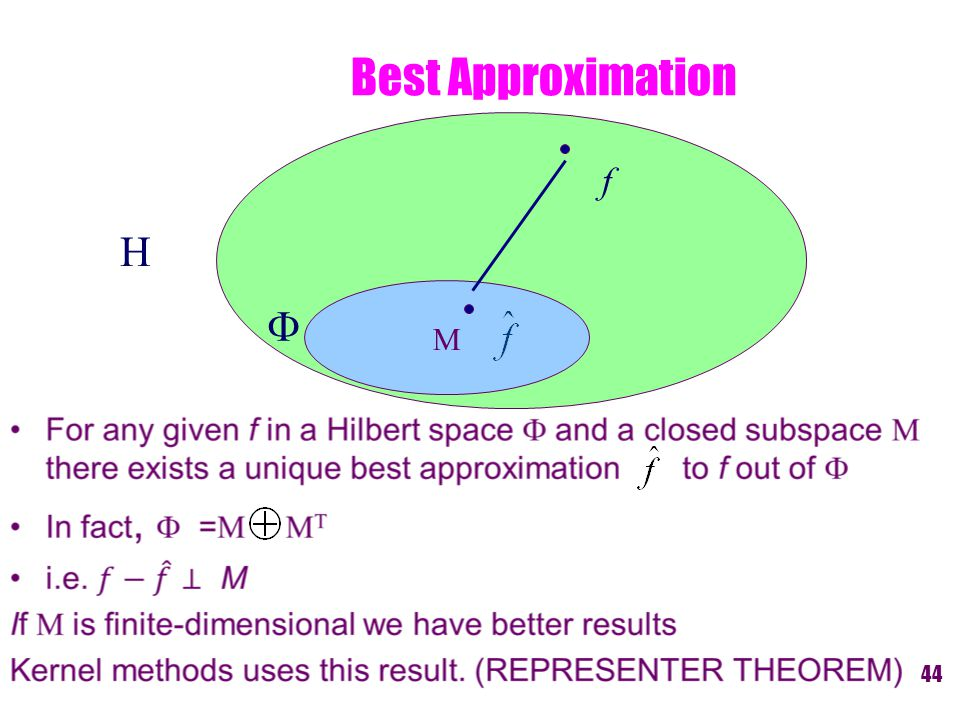 Best Approximation M H F f 44