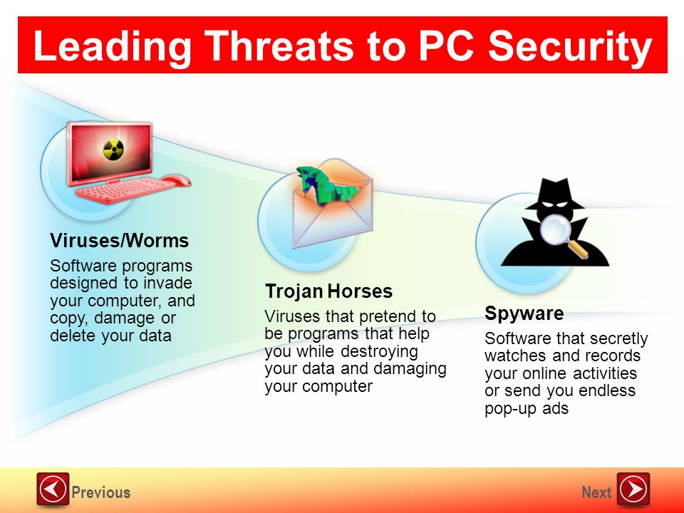 NextPrevious Viruses/Worms Software programs designed to invade your computer, and copy, damage or delete your data Trojan Horses Viruses that pretend to be programs that help you while destroying your data and damaging your computer Spyware Software that secretly watches and records your online activities or send you endless pop-up ads Leading Threats to PC Security