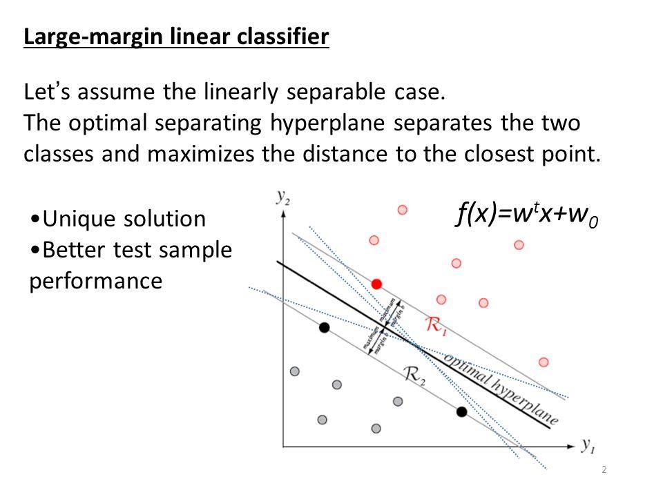 Large-margin linear classifier f(x)=w t x+w 0 =r||w||