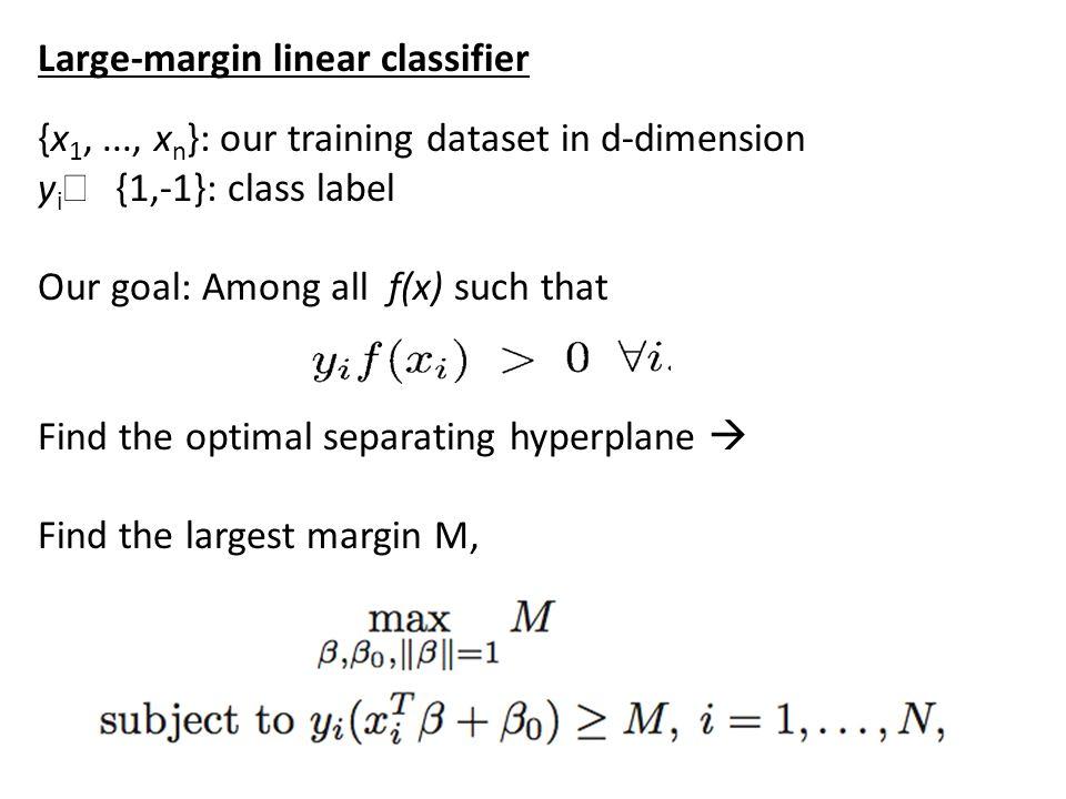 SVM Linear classifier is rigid.