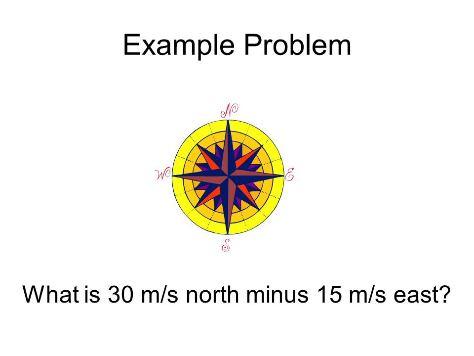 Example Problem What is 30 m/s north minus 15 m/s east.