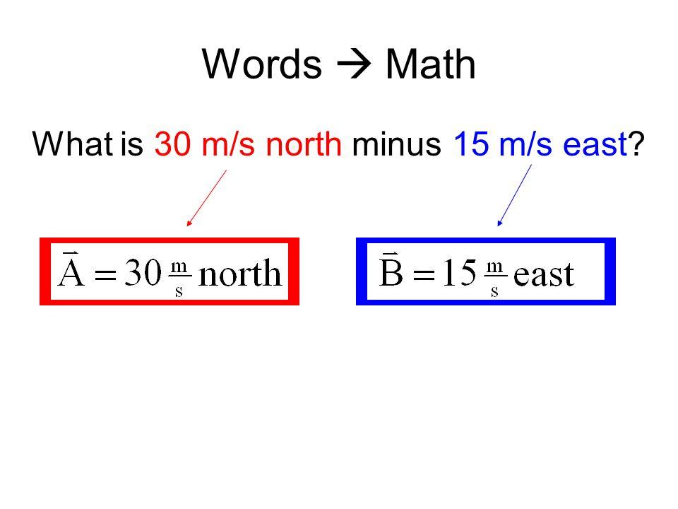 Mathematically A – B = ? Words  Math