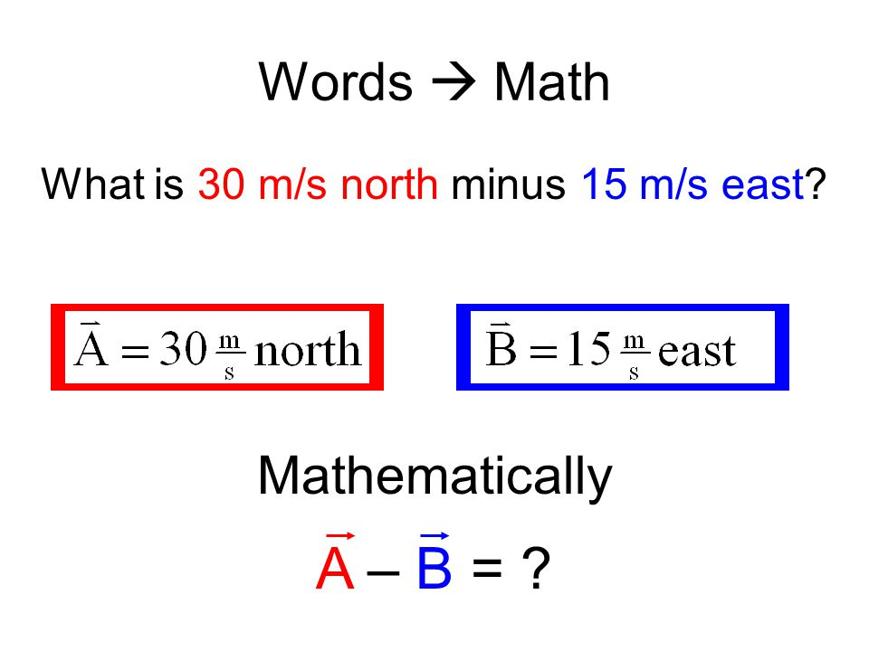 What is 30 m/s north minus 15 m/s east.Mathematically A – B = .