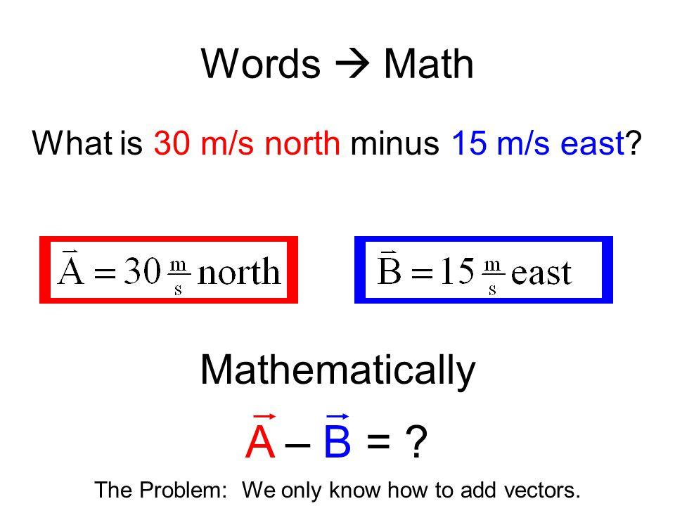 The Trick: Make it Addition A – B = A + (– B)