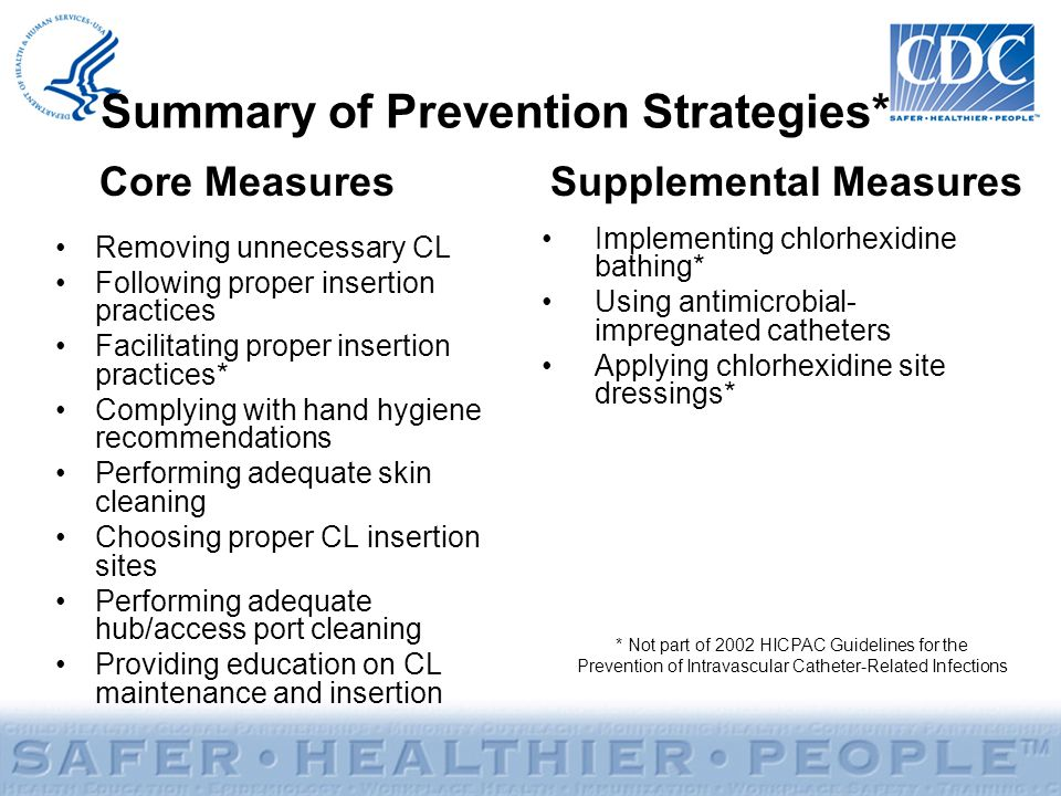 Summary of Prevention Strategies* Removing unnecessary CL Following proper insertion practices Facilitating proper insertion practices* Complying with