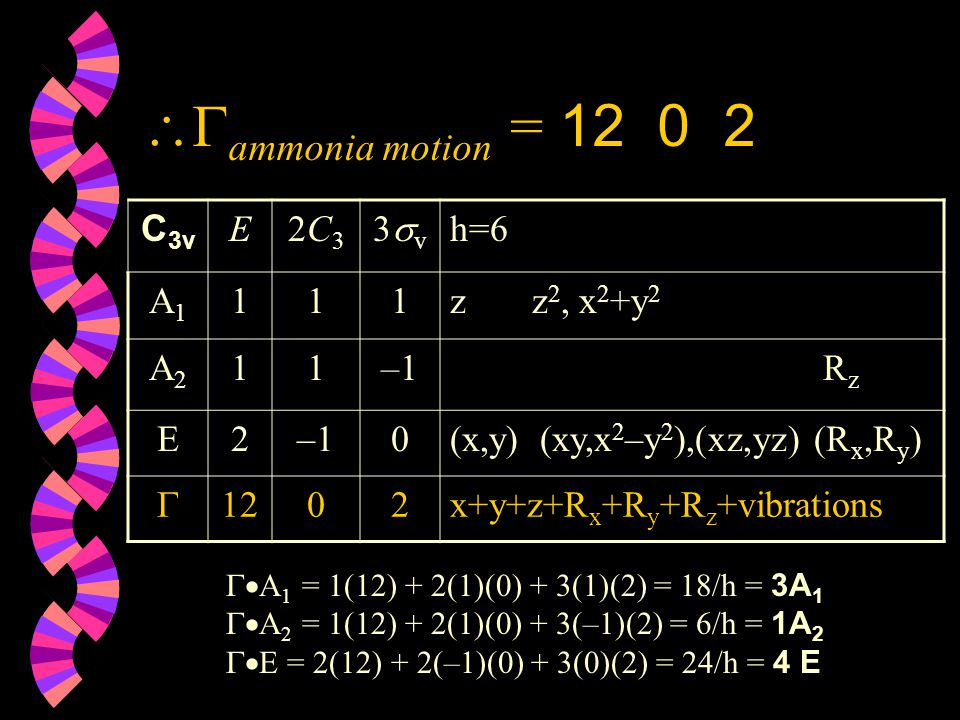 Motion in NH 3, a C 3v Molecule x y x z x z x z x y x y x y What part of a coordinate survives each symmetry operation.