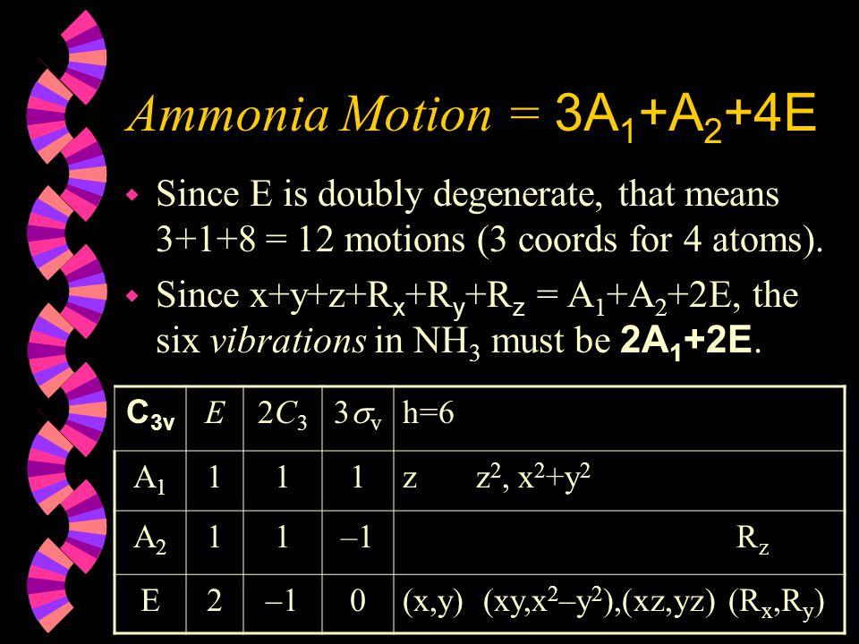  ammonia motion = 12 0 2 C 3v E2C32C3 3v3v h=6 A1A1 111z z 2, x 2 +y 2 A2A2 11–1 R z E2–10(x,y) (xy,x 2 –y 2 ),(xz,yz) (R x,R y )  1202x+y+z+R x +R y +R z +vibrations  A 1 = 1(12) + 2(1)(0) + 3(1)(2) = 18/h = 3A 1  A 2 = 1(12) + 2(1)(0) + 3(–1)(2) = 6/h = 1A 2  E = 2(12) + 2(–1)(0) + 3(0)(2) = 24/h = 4 E