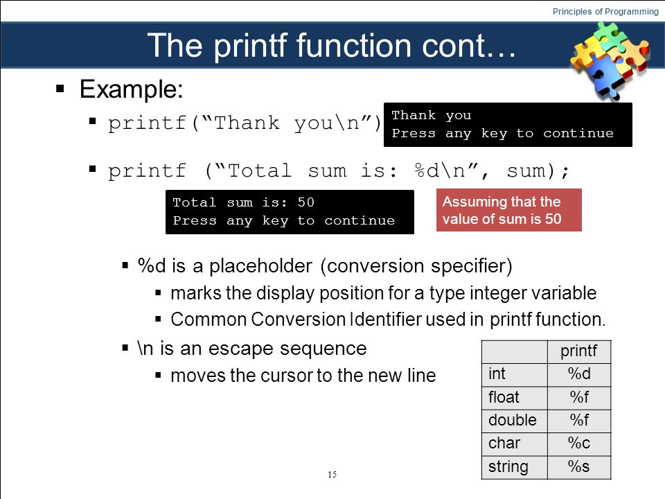 Principles of Programming The printf function cont…  Example:  printf( Thank you\n );  printf ( Total sum is: %d\n , sum);  %d is a placeholder (conversion specifier)  marks the display position for a type integer variable  Common Conversion Identifier used in printf function.