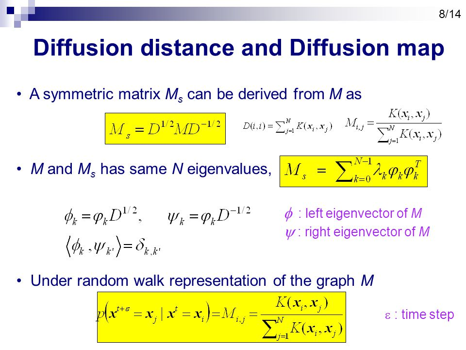 Diffusion distance and Diffusion map A symmetric matrix M s can be derived from M as M and M s has same N eigenvalues, Under random walk representation of the graph M   : left eigenvector of M  : right eigenvector of M  : time step 8/14