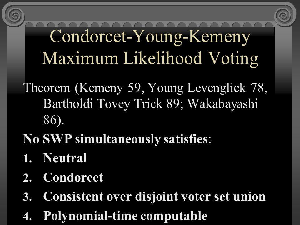 Condorcet-Young-Kemeny Maximum Likelihood Voting Theorem (Kemeny 59, Young Levenglick 78, Bartholdi Tovey Trick 89; Wakabayashi 86). No SWP simultaneo