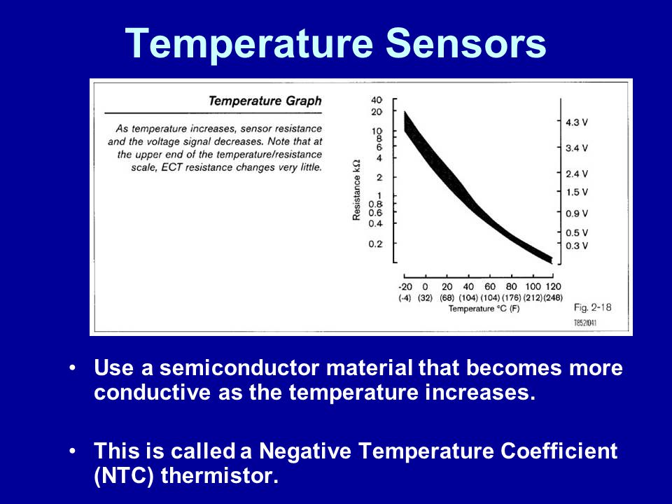 Temperature Sensors Use a semiconductor material that becomes more conductive as the temperature increases. This is called a Negative Temperature Coef