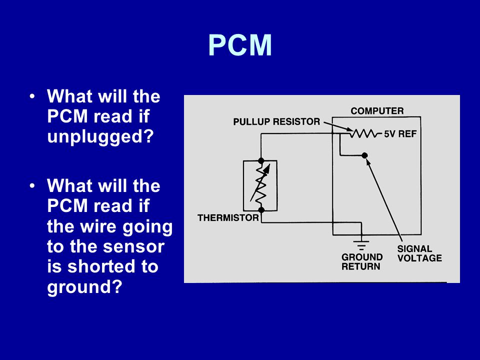 PCM What will the PCM read if unplugged.