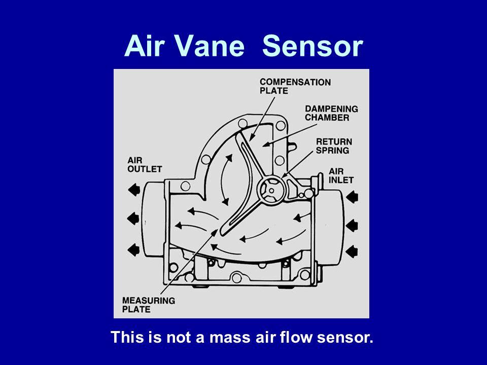 Air Vane Sensor This is not a mass air flow sensor.