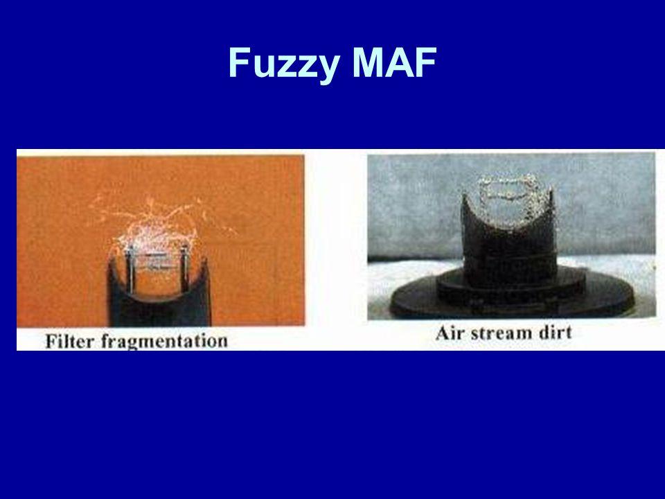 Fuzzy MAF