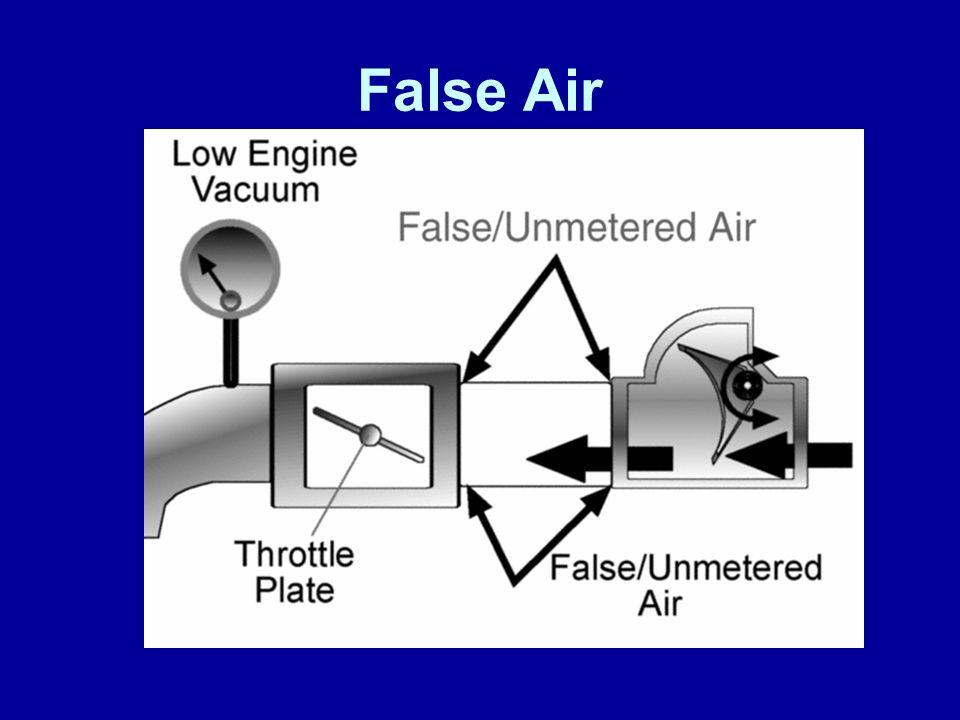 False Air