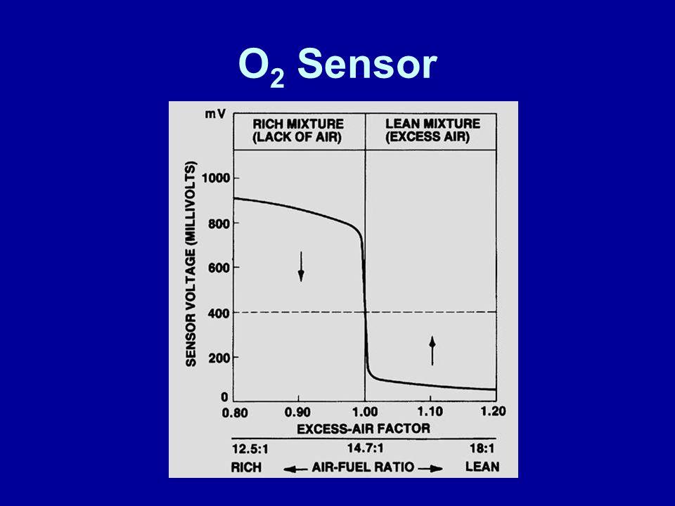 O 2 Sensor