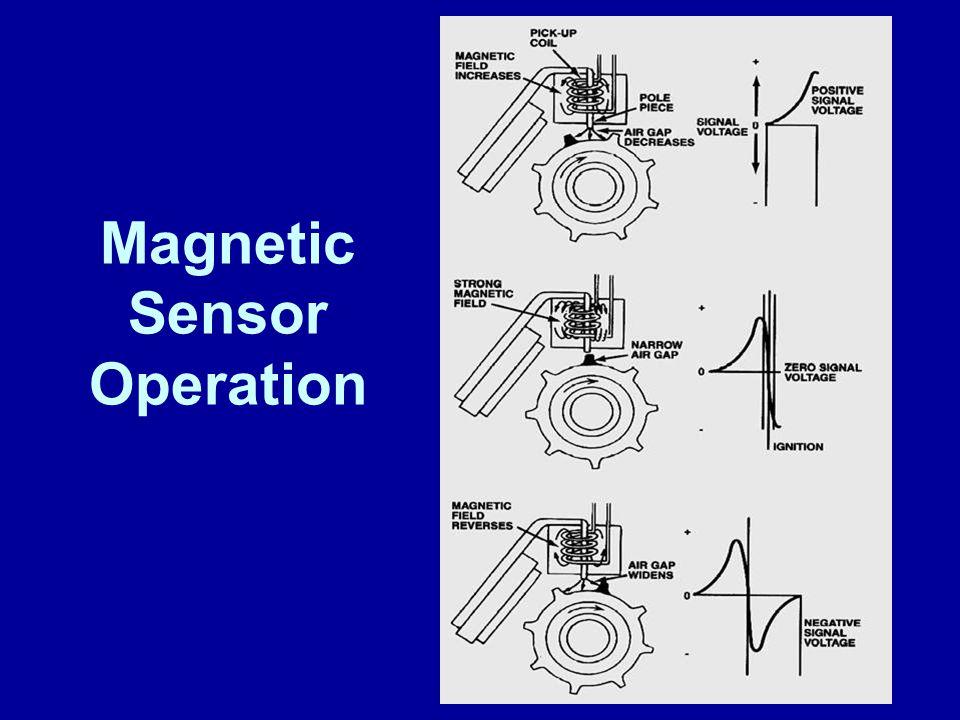 Magnetic Sensor Operation