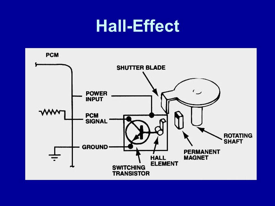 Hall-Effect