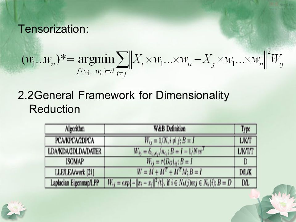 Tensorization: 2.2General Framework for Dimensionality Reduction