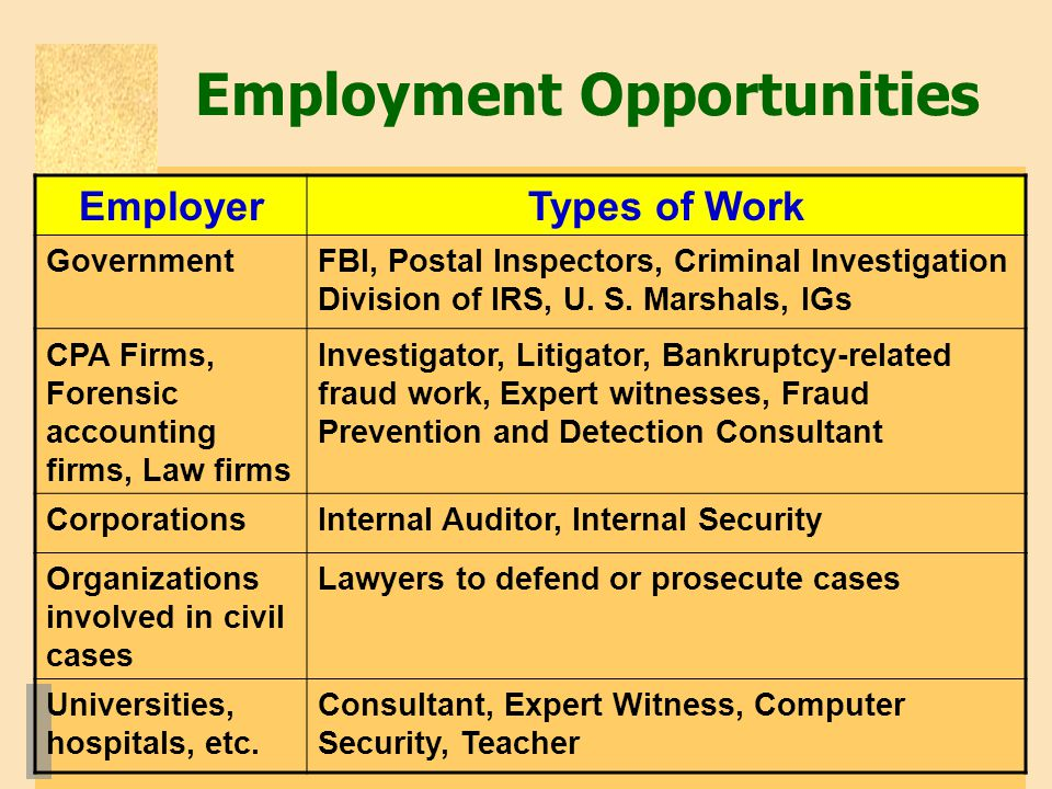Employment Opportunities EmployerTypes of Work GovernmentFBI, Postal Inspectors, Criminal Investigation Division of IRS, U.