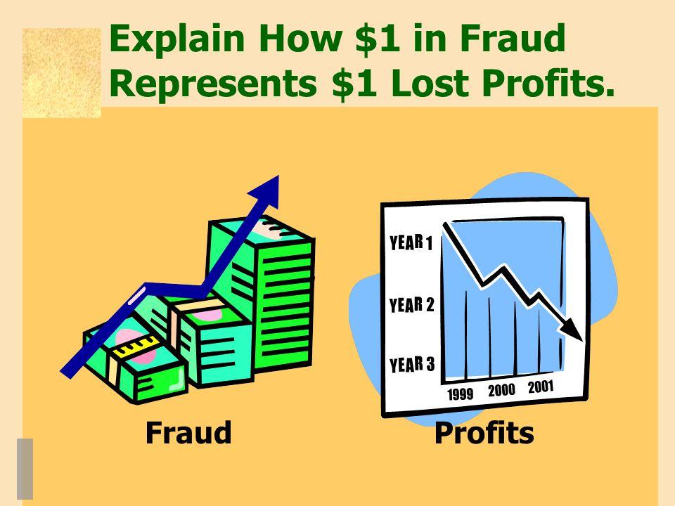 Explain How $1 in Fraud Represents $1 Lost Profits. ProfitsFraud